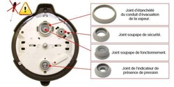 joint module clipso chrono