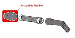 PBEU0040 - Raccord de flexible